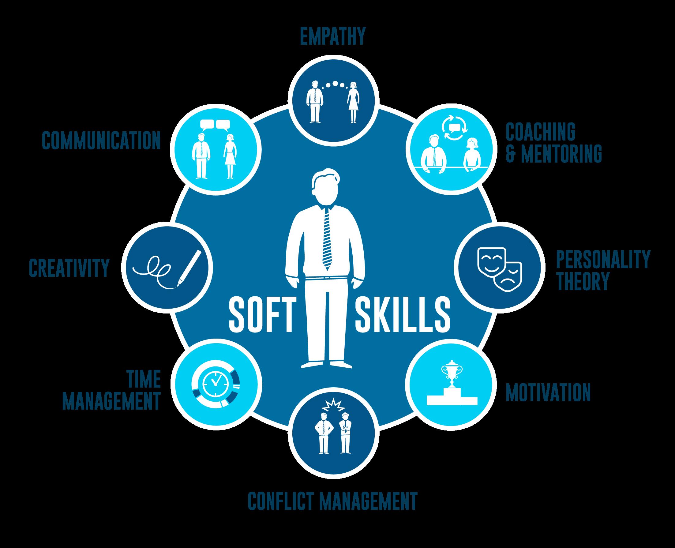 Soft-Skills-image.png